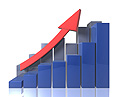 Gestão Empresarial - Aumento da rentabilidade